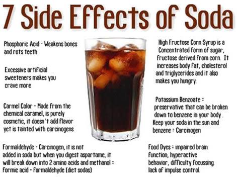 side effect of soda